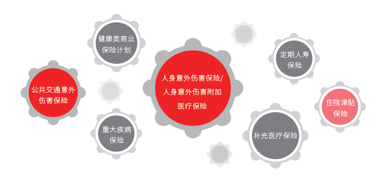 综合商业保险保障计划.png
